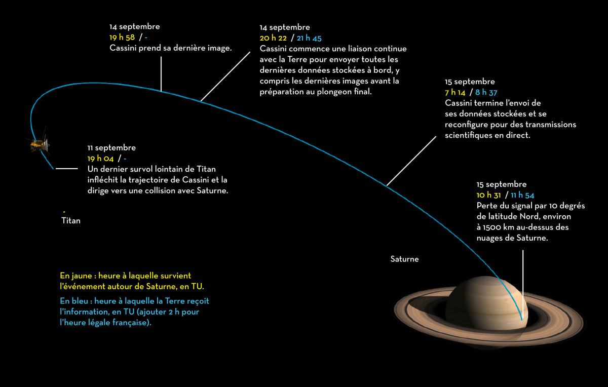 Adieu sonde Cassini Yj56oQxn_o